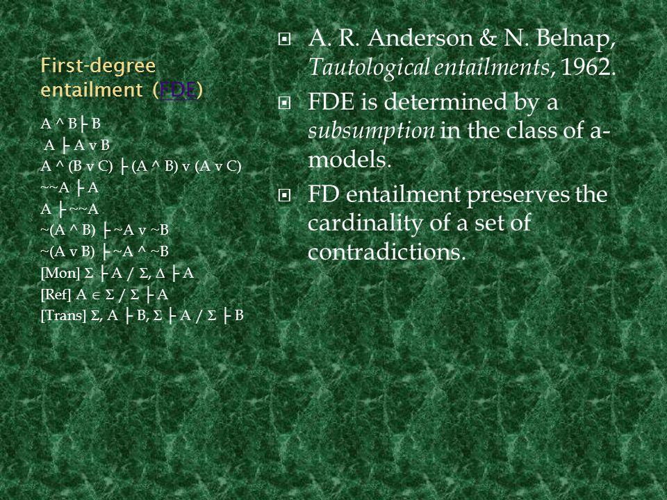 First-degree entailment (FDE) FDE A ^ B├ B A ├ A v B A ^ (B v C) ├ (A ^ B) v (A v C) ~~A ├ A A ├ ~~A ~(A ^ B) ├ ~A v ~B ~(A v B) ├ ~A ^ ~B [Mon] Σ ├ A / Σ, Δ ├ A [Ref] A  Σ / Σ ├ A [Trans] Σ, A ├ B, Σ ├ A / Σ ├ B  A.