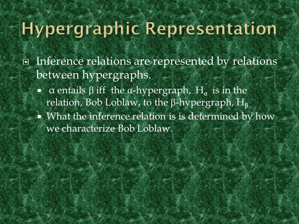  Inference relations are represented by relations between hypergraphs.
