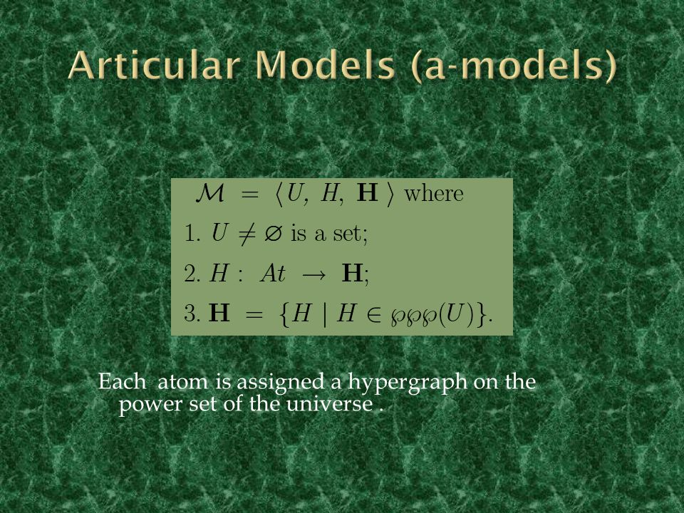 Each atom is assigned a hypergraph on the power set of the universe.