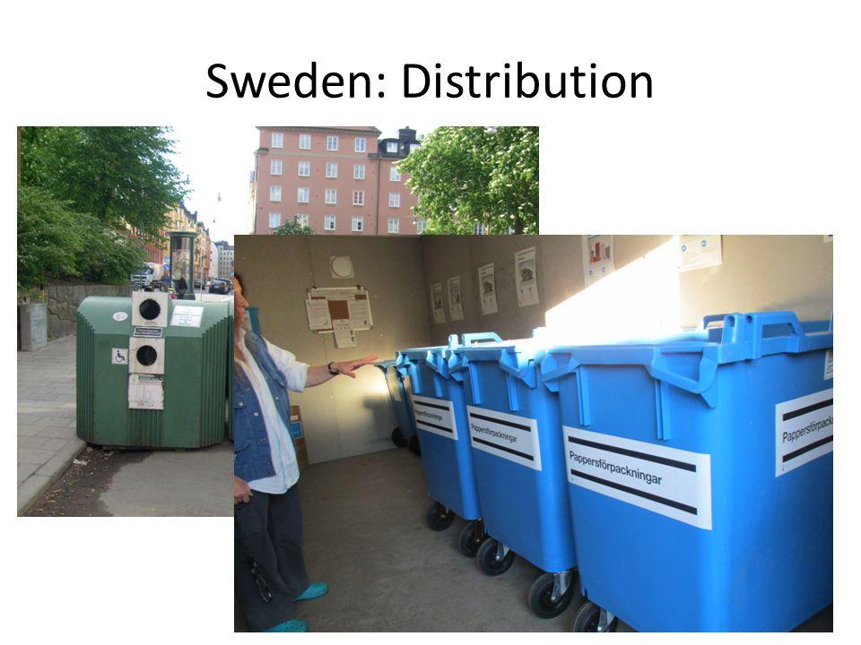 Sweden: Distribution