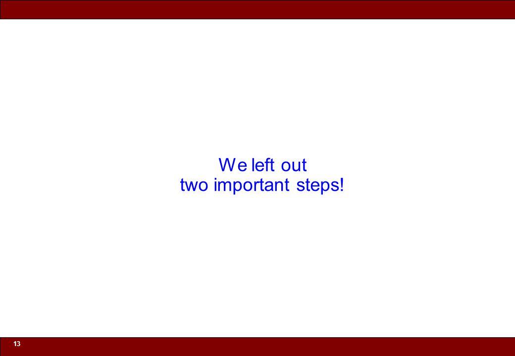 © 2010 Noah Mendelsohn 13 We left out two important steps!