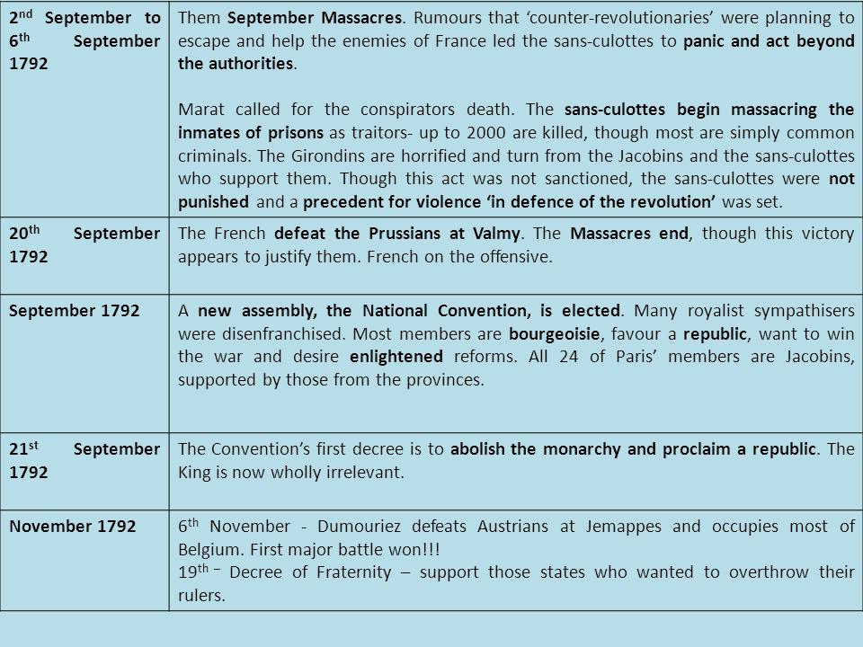 2 nd September to 6 th September 1792 Them September Massacres.