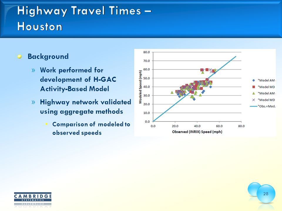 Background » Work performed for development of H-GAC Activity-Based Model » Highway network validated using aggregate methods Comparison of modeled to observed speeds 28