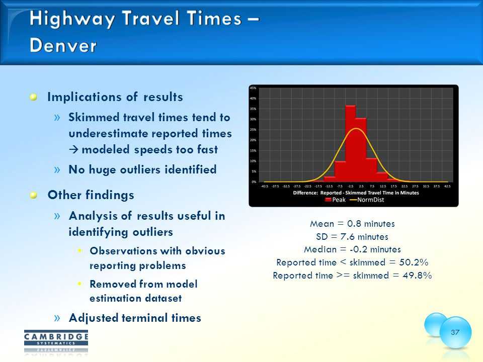 Implications of results » Skimmed travel times tend to underestimate reported times  modeled speeds too fast » No huge outliers identified Other findings » Analysis of results useful in identifying outliers Observations with obvious reporting problems Removed from model estimation dataset » Adjusted terminal times Mean = 0.8 minutes SD = 7.6 minutes Median = -0.2 minutes Reported time < skimmed = 50.2% Reported time >= skimmed = 49.8% 37