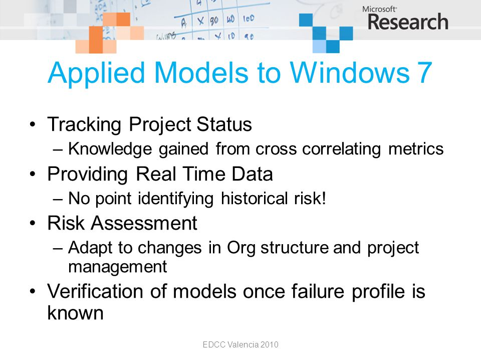 Applied Models to Windows 7 Tracking Project Status –Knowledge gained from cross correlating metrics Providing Real Time Data –No point identifying historical risk.