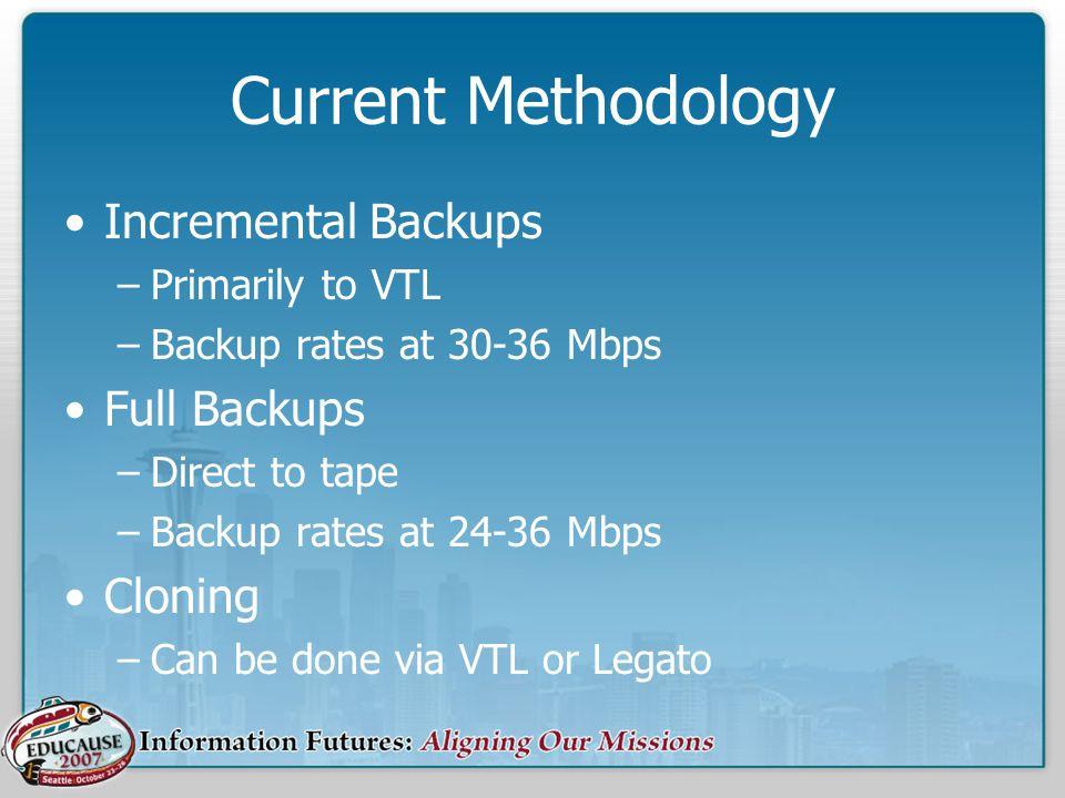 Current Methodology Incremental Backups –Primarily to VTL –Backup rates at 30-36 Mbps Full Backups –Direct to tape –Backup rates at 24-36 Mbps Cloning –Can be done via VTL or Legato