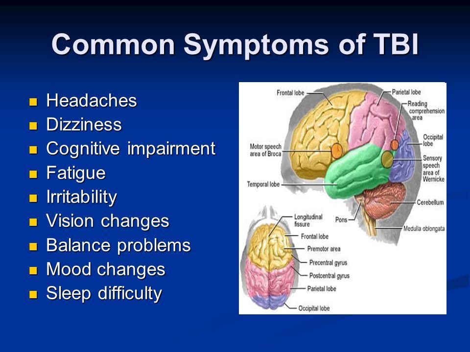 Common Symptoms of TBI Headaches Headaches Dizziness Dizziness Cognitive impairment Cognitive impairment Fatigue Fatigue Irritability Irritability Vis