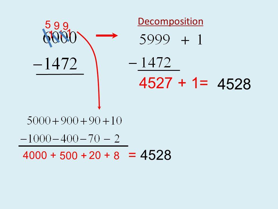 Decomposition 4000 + 4527 + 1= 5 1 9 1 9 1 500 + 20 + 8 4528 = 4528