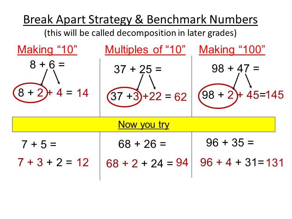 Break Apart Strategy & Benchmark Numbers (this will be called decomposition in later grades) Making 10 Multiples of 10 Making 100 8 + 6 = 8 + 2 + 4 = 14 98 + 47 = 98 + 2 + 45= 145 7 + 5 = 37 + 25 = 37 +3 +22 = 62 68 + 26 = 96 + 35 = Now you try 7 + 3 + 2 = 12 68 + 2 + 24 = 94 96 + 4 + 31= 131