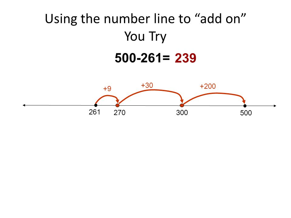 Using the number line to add on You Try 261 500 270 500-261= +9 +30 300 +200 239