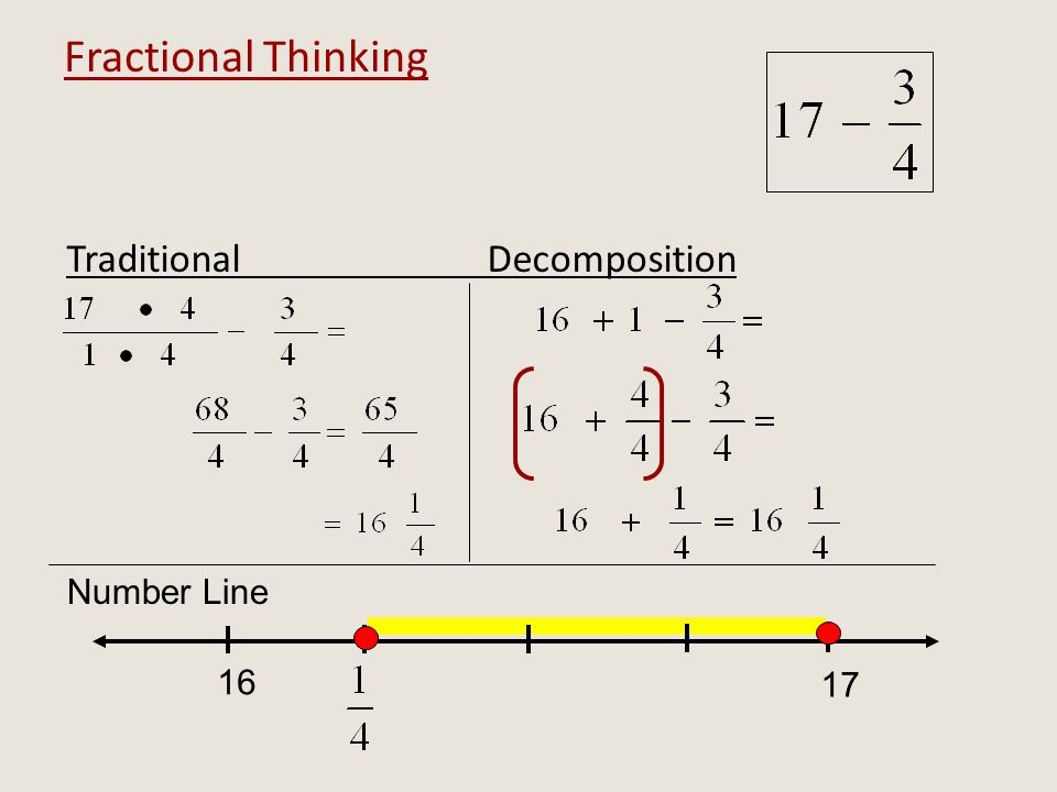Fractional Thinking Traditional Decomposition 16 17 Number Line