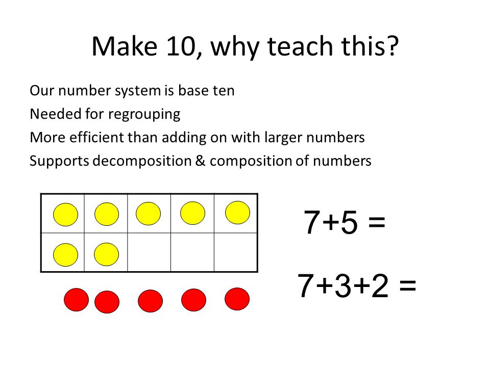 Make 10, why teach this.