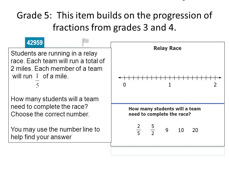 Grade 5: This item builds on the progression of fractions from grades 3 and 4.