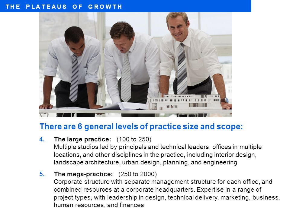 There are 6 general levels of practice size and scope: 4.The large practice: (100 to 250) Multiple studios led by principals and technical leaders, offices in multiple locations, and other disciplines in the practice, including interior design, landscape architecture, urban design, planning, and engineering 5.The mega-practice: (250 to 2000) Corporate structure with separate management structure for each office, and combined resources at a corporate headquarters.