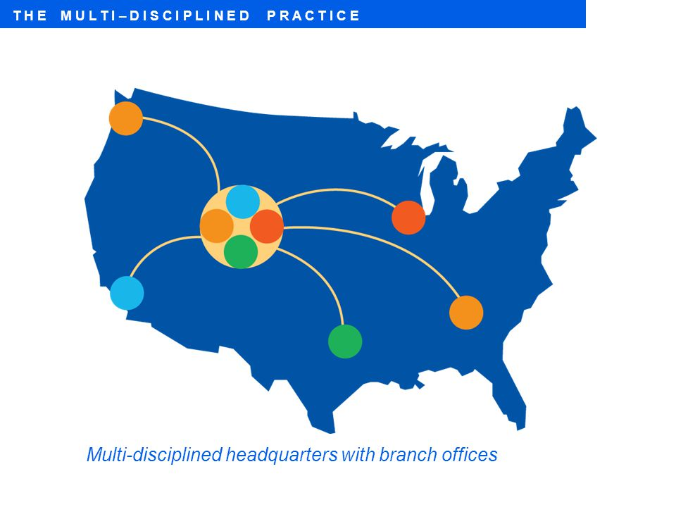 Multi-disciplined headquarters with branch offices T H E M U L T I – D I S C I P L I N E D P R A C T I C E