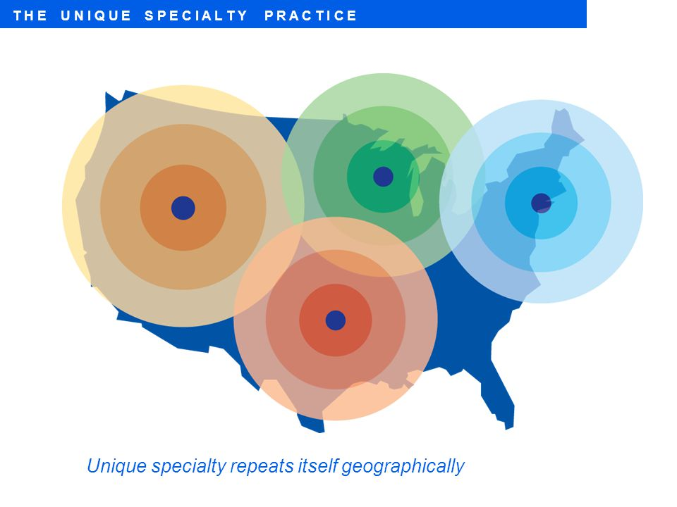 Unique specialty repeats itself geographically T H E U N I Q U E S P E C I A L T Y P R A C T I C E