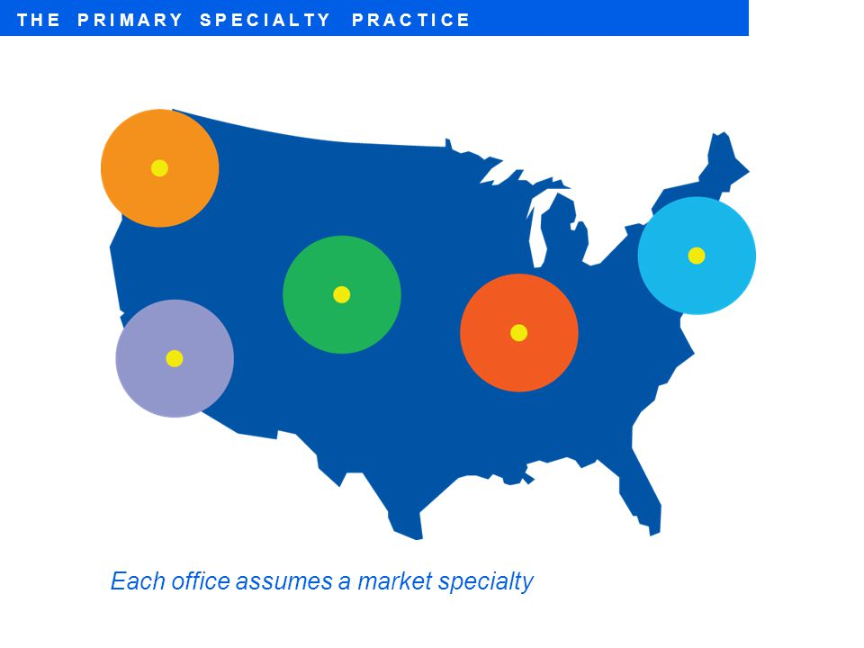 Each office assumes a market specialty T H E P R I M A R Y S P E C I A L T Y P R A C T I C E