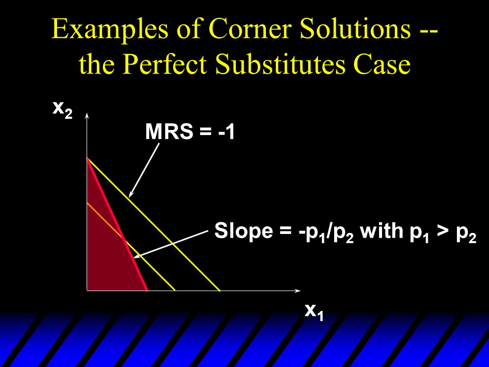 Examples of Corner Solutions -- the Perfect Substitutes Case x1x1 x2x2 MRS = -1 Slope = -p 1 /p 2 with p 1 > p 2