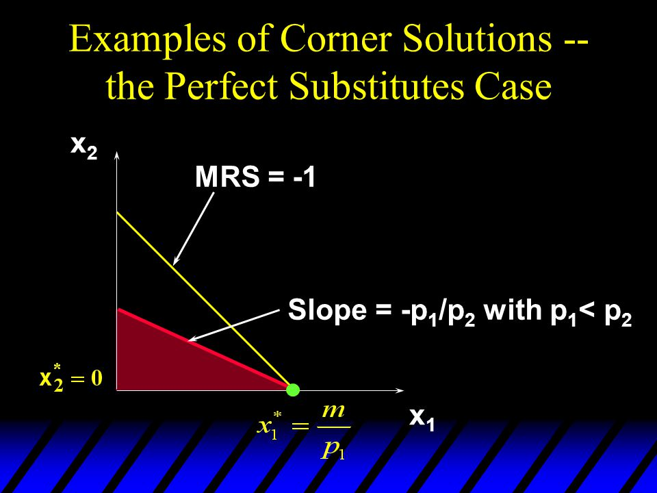Examples of Corner Solutions -- the Perfect Substitutes Case x1x1 x2x2 MRS = -1 Slope = -p 1 /p 2 with p 1 < p 2