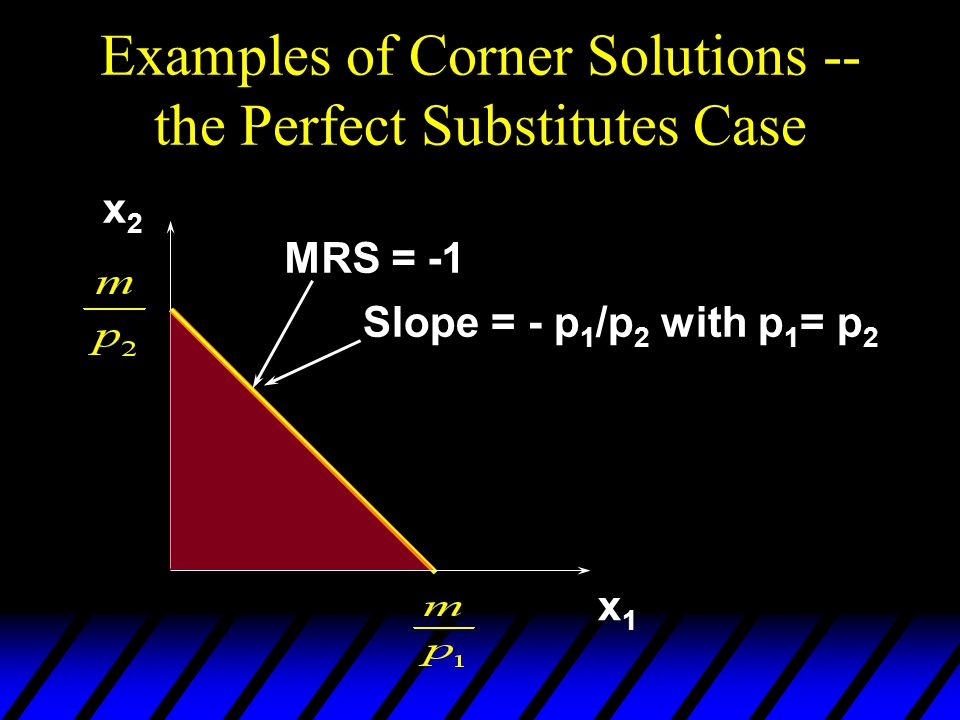Examples of Corner Solutions -- the Perfect Substitutes Case x1x1 x2x2 MRS = -1 Slope = - p 1 /p 2 with p 1 = p 2