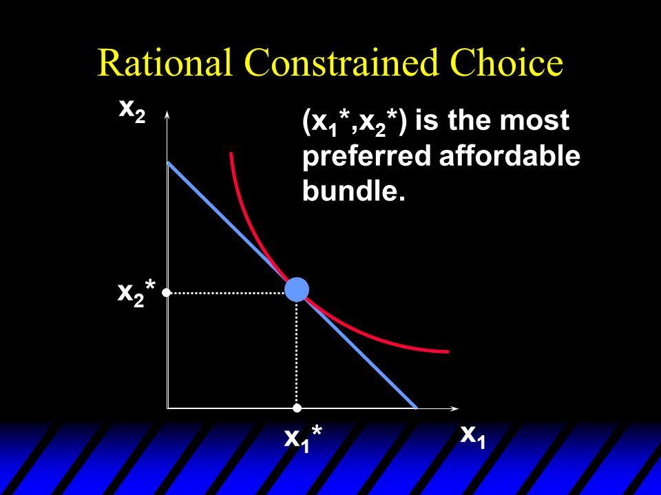 x1x1 x2x2 x1*x1* x2*x2* (x 1 *,x 2 *) is the most preferred affordable bundle.