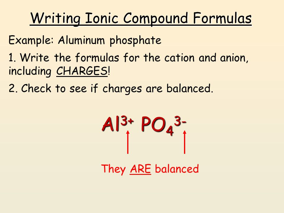 Writing Ionic Compound Formulas Example: Aluminum phosphate 1. Write the formulas for the cation and anion, including CHARGES! Al 3+ PO 4 3- 2. Check