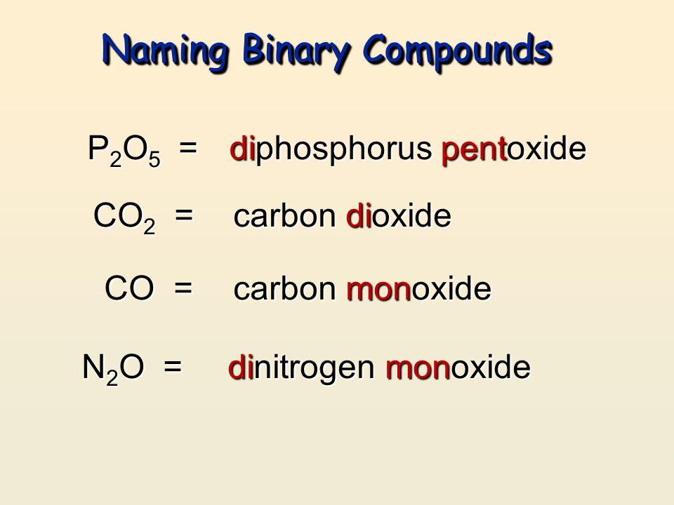 Naming Binary Compounds P2O5 =P2O5 =P2O5 =P2O5 = CO 2 = CO = N 2 O = diphosphorus pentoxide carbon dioxide carbon monoxide dinitrogen monoxide