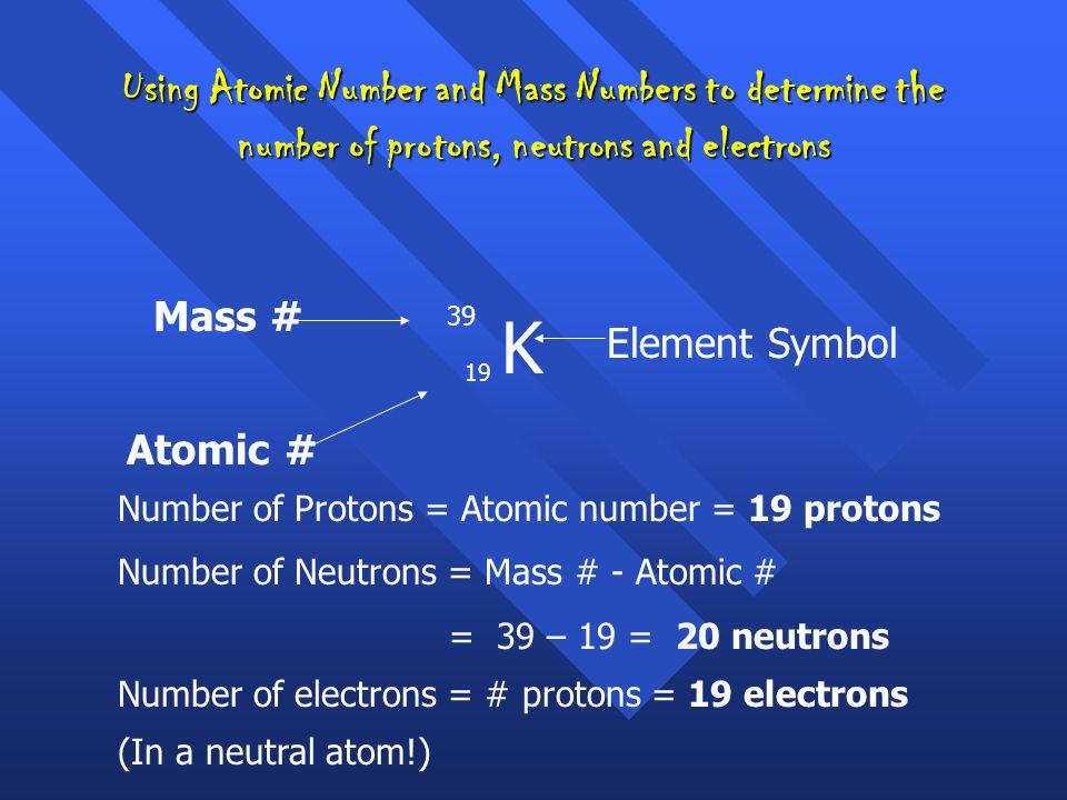 Symbols X A Z Na 23 11