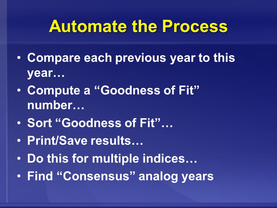 Automate the Process Compare each previous year to this year… Compute a Goodness of Fit number… Sort Goodness of Fit … Print/Save results… Do this for multiple indices… Find Consensus analog years