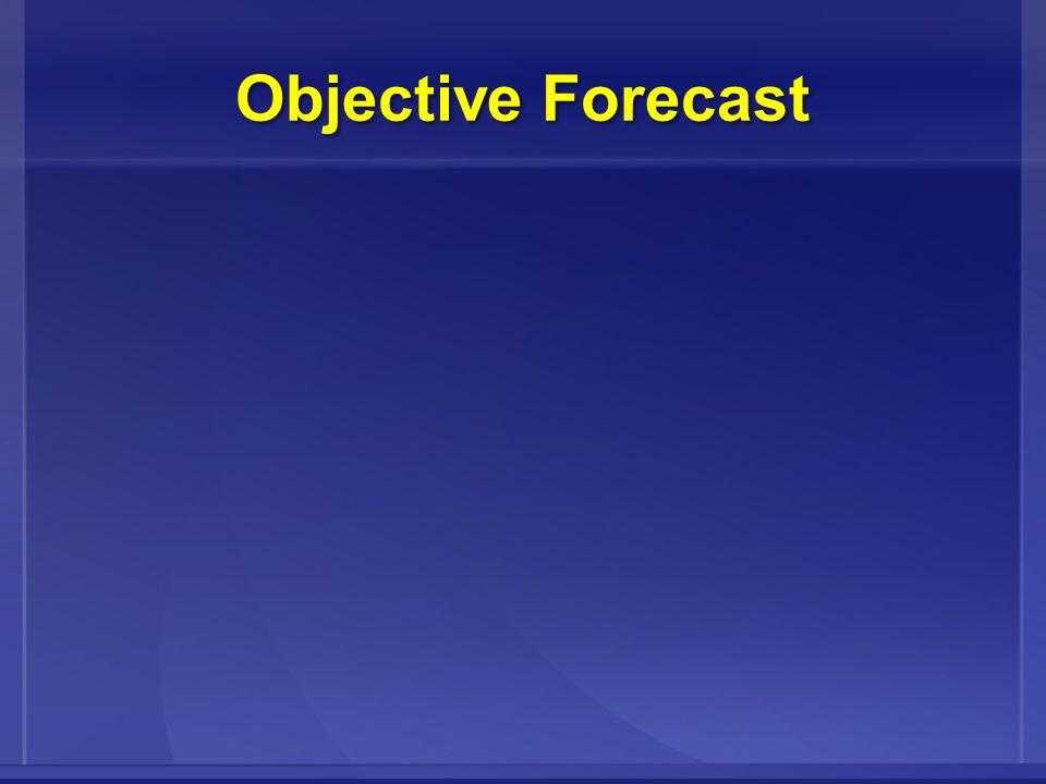 Objective Forecast