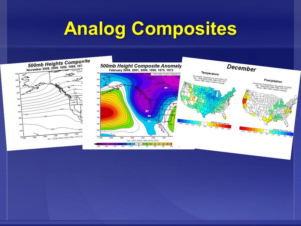 Analog Composites