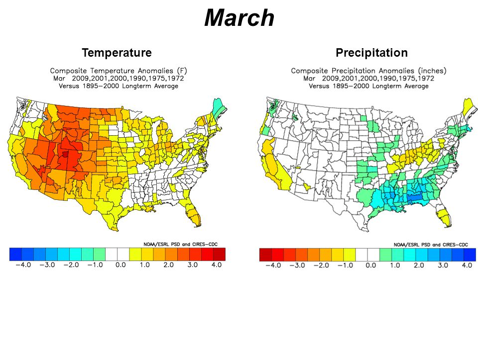 March Temperature Precipitation
