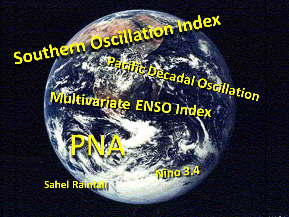 Southern Oscillation Index Pacific Decadal Oscillation Multivariate ENSO Index PNA Nino 3.4 Sahel Rainfall