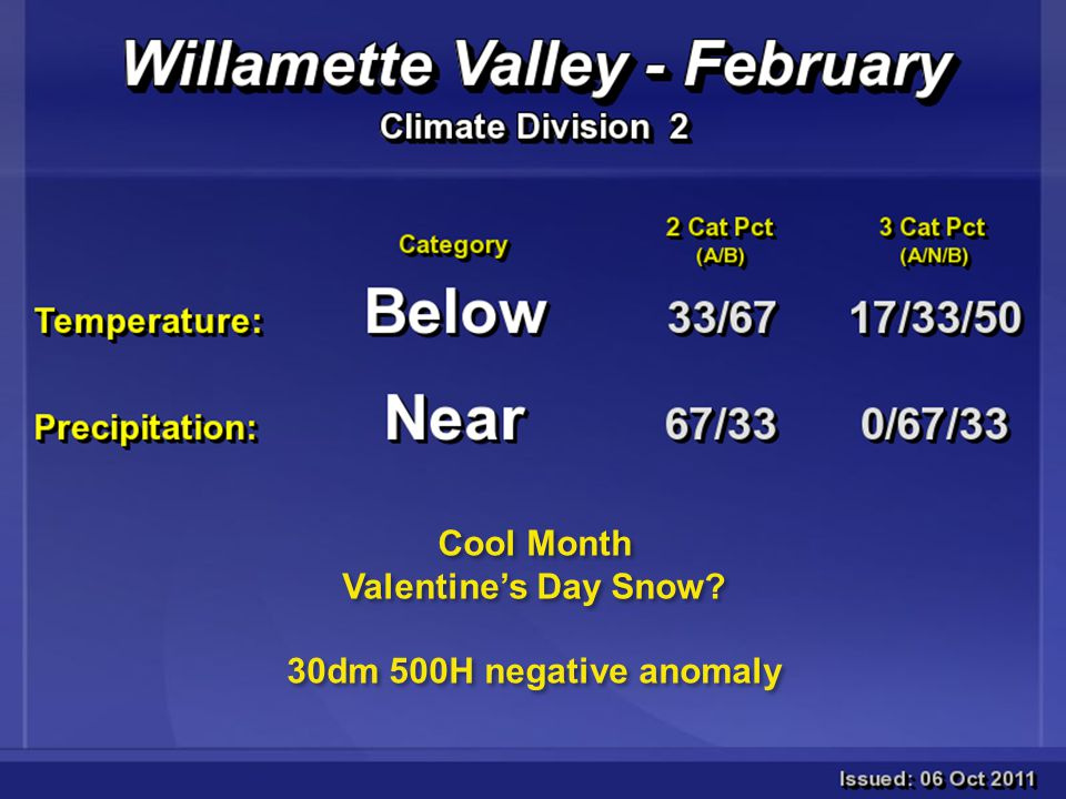 Cool Month Valentine's Day Snow. 30dm 500H negative anomaly Cool Month Valentine's Day Snow.