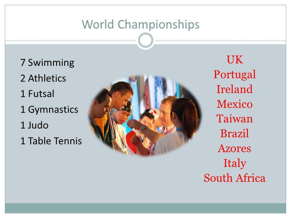 World Championships 7 Swimming 2 Athletics 1 Futsal 1 Gymnastics 1 Judo 1 Table Tennis UK Portugal Ireland Mexico Taiwan Brazil Azores Italy South Afr