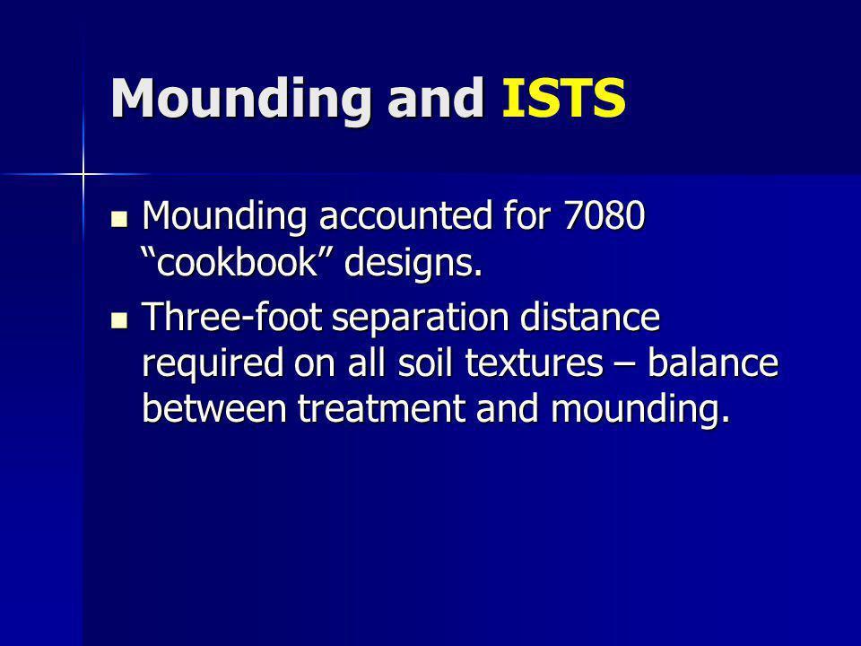 "Mounding and Mounding and ISTS Mounding accounted for 7080 ""cookbook"" designs. Mounding accounted for 7080 ""cookbook"" designs. Three-foot separation d"