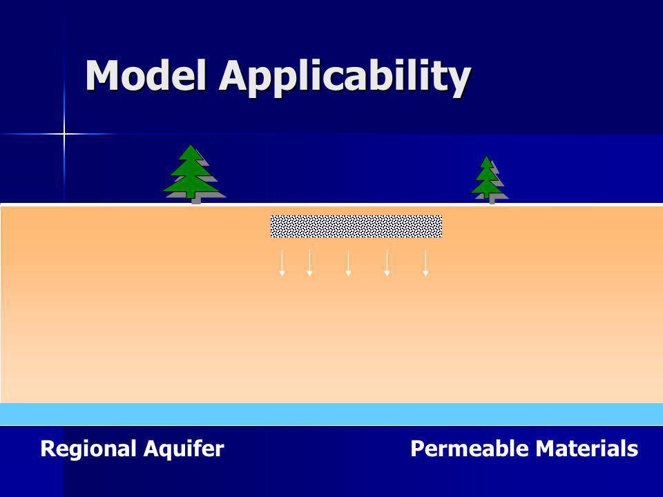 Model Applicability Regional AquiferPermeable Materials