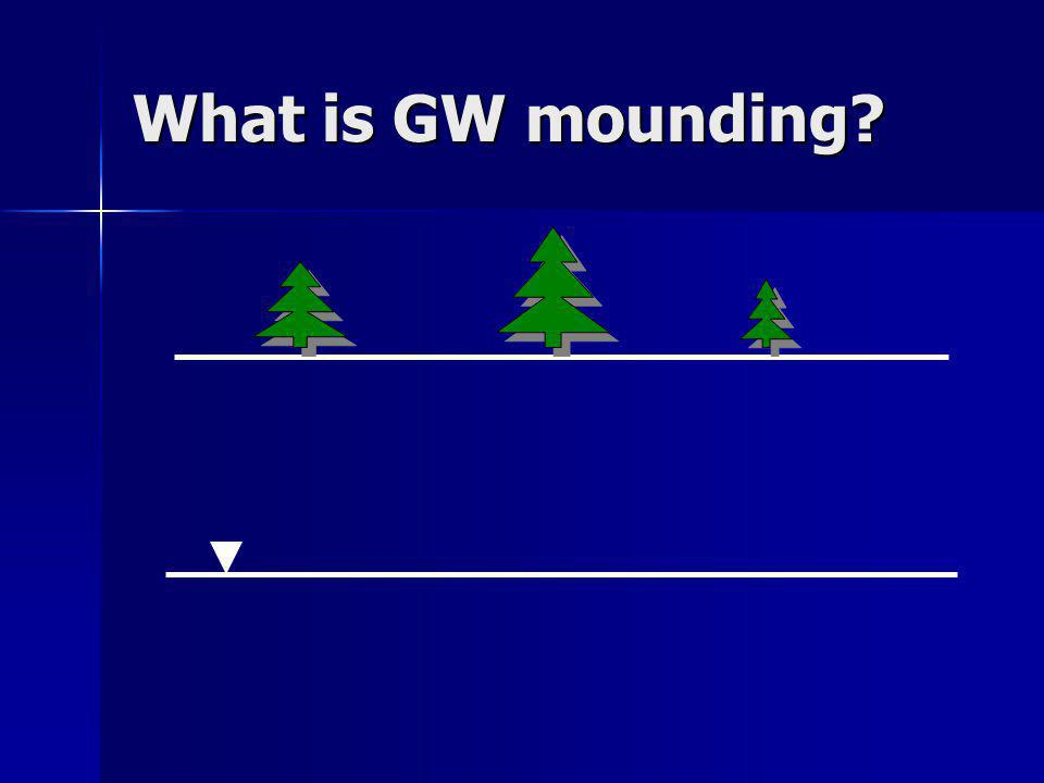 What is GW mounding?
