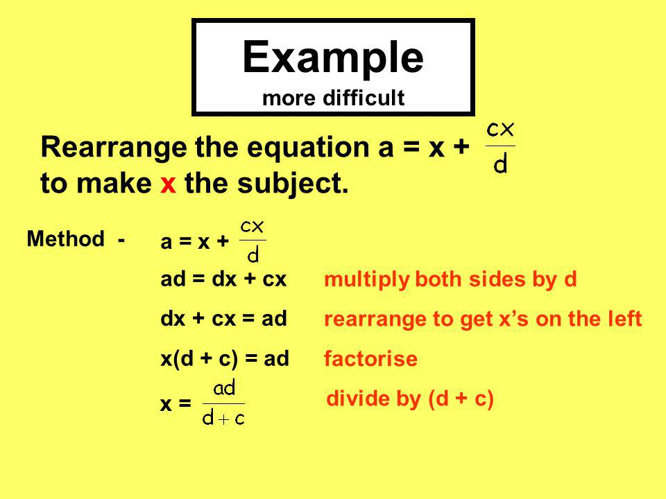 Rearrange the equation a = + to make p the subject.