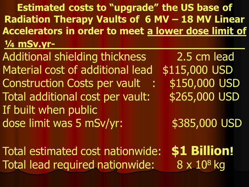 "18-MV Vault---Pb ""Upgrade"" (1-->>0.25 mSv/y) 1.25 in. Pb 1.5 in. Pb Primary shielding 47,000 lb of Pb 47,000 lb of Pb $47,000 material cost $47,000 ma"
