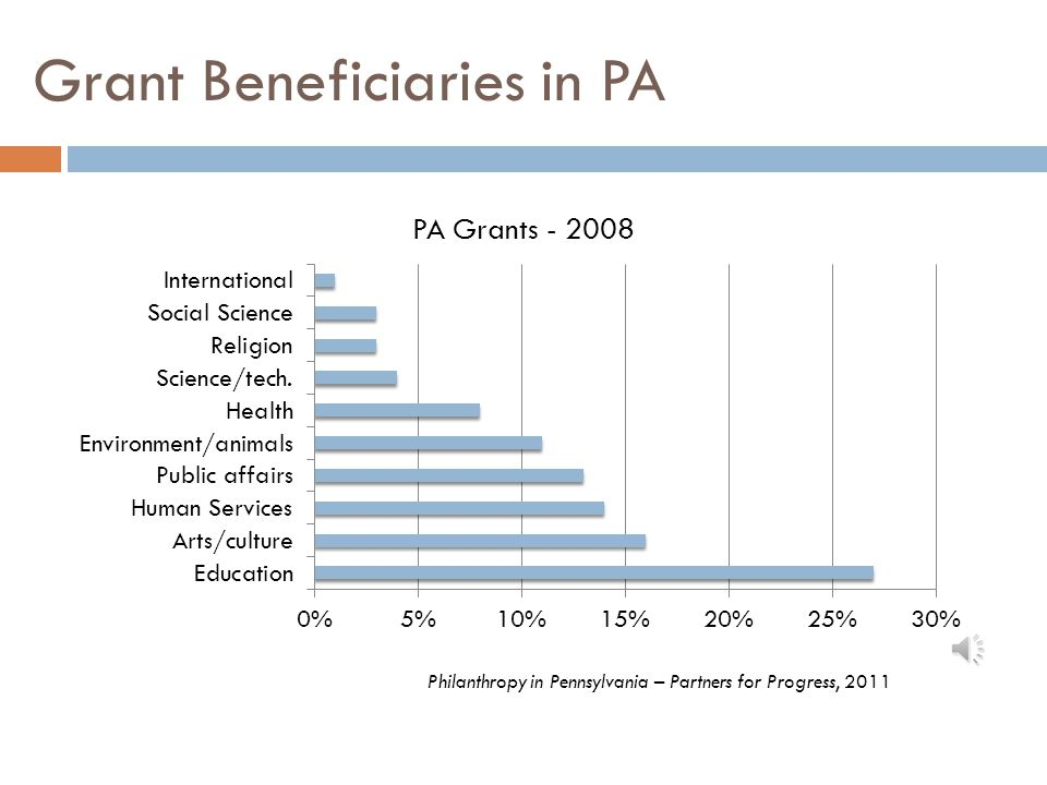 Grant Beneficiaries in PA Philanthropy in Pennsylvania – Partners for Progress, 2011