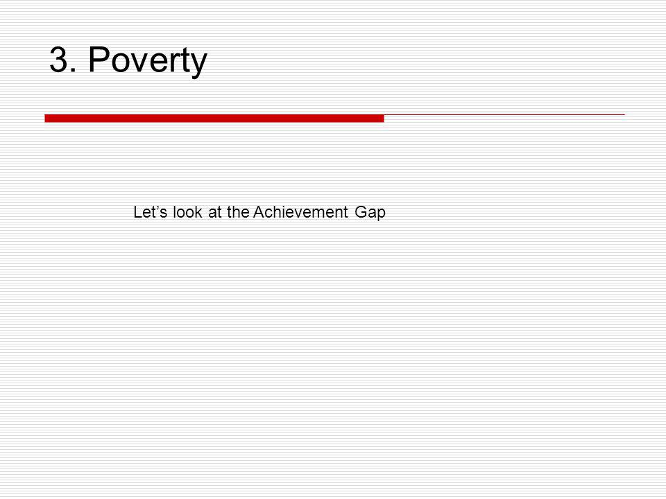 3. Poverty Let's look at the Achievement Gap