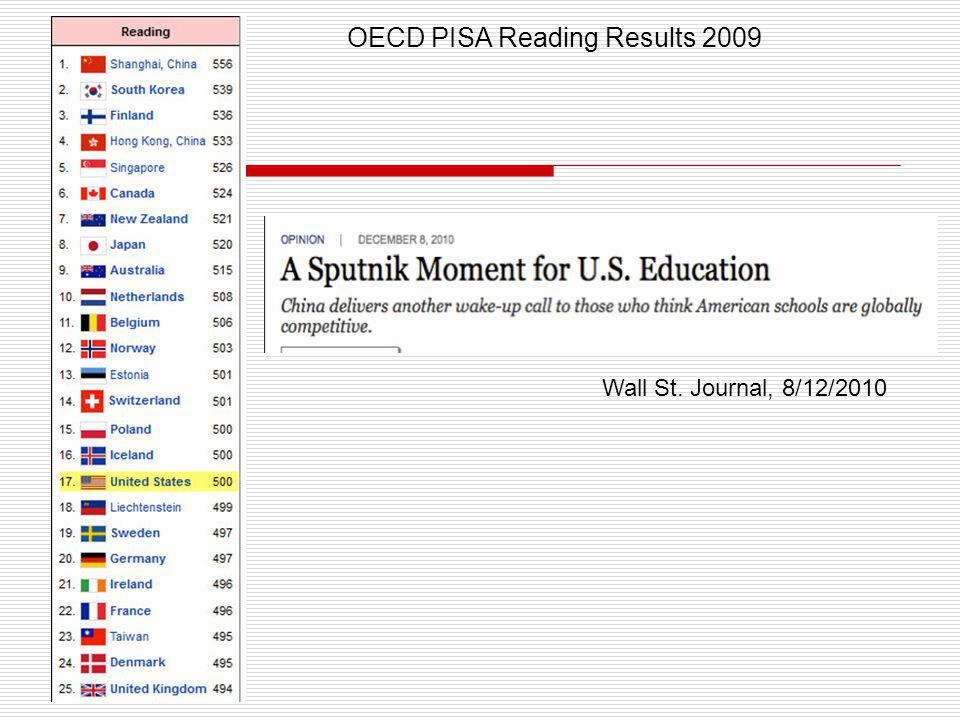 OECD PISA Reading Results 2009 Wall St. Journal, 8/12/2010