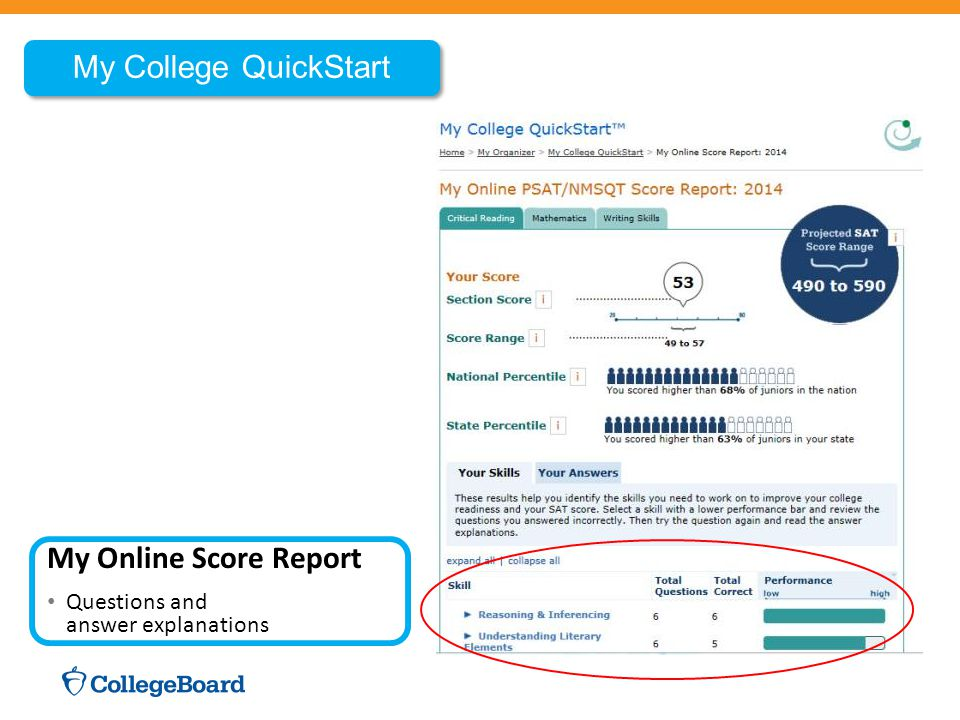 My College QuickStart My Online Score Report Questions and answer explanations