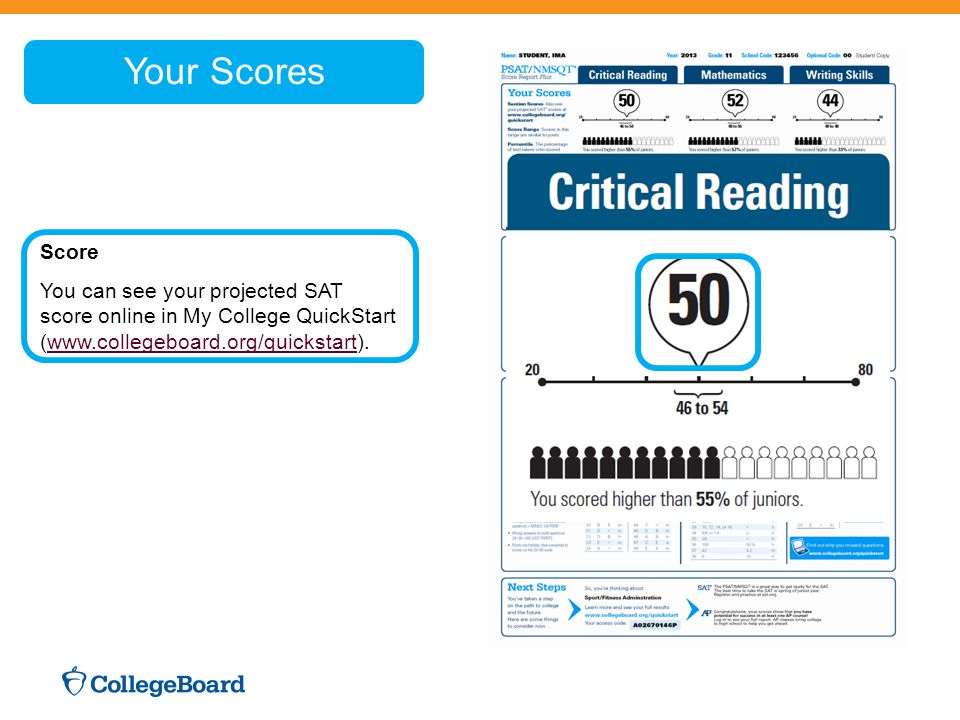 Score You can see your projected SAT score online in My College QuickStart (www.collegeboard.org/quickstart).www.collegeboard.org/quickstart Your Scores