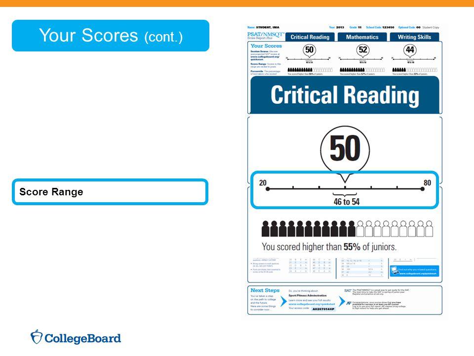 Score Range Your Scores (cont.)
