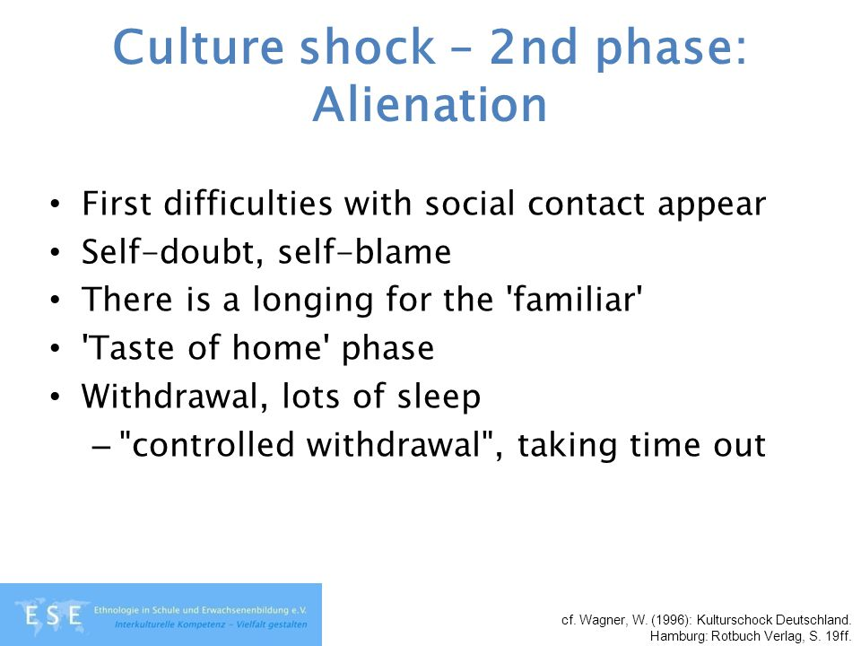 Culture shock – 2nd phase: Alienation First difficulties with social contact appear Self-doubt, self-blame There is a longing for the familiar Taste of home phase Withdrawal, lots of sleep – controlled withdrawal , taking time out cf.