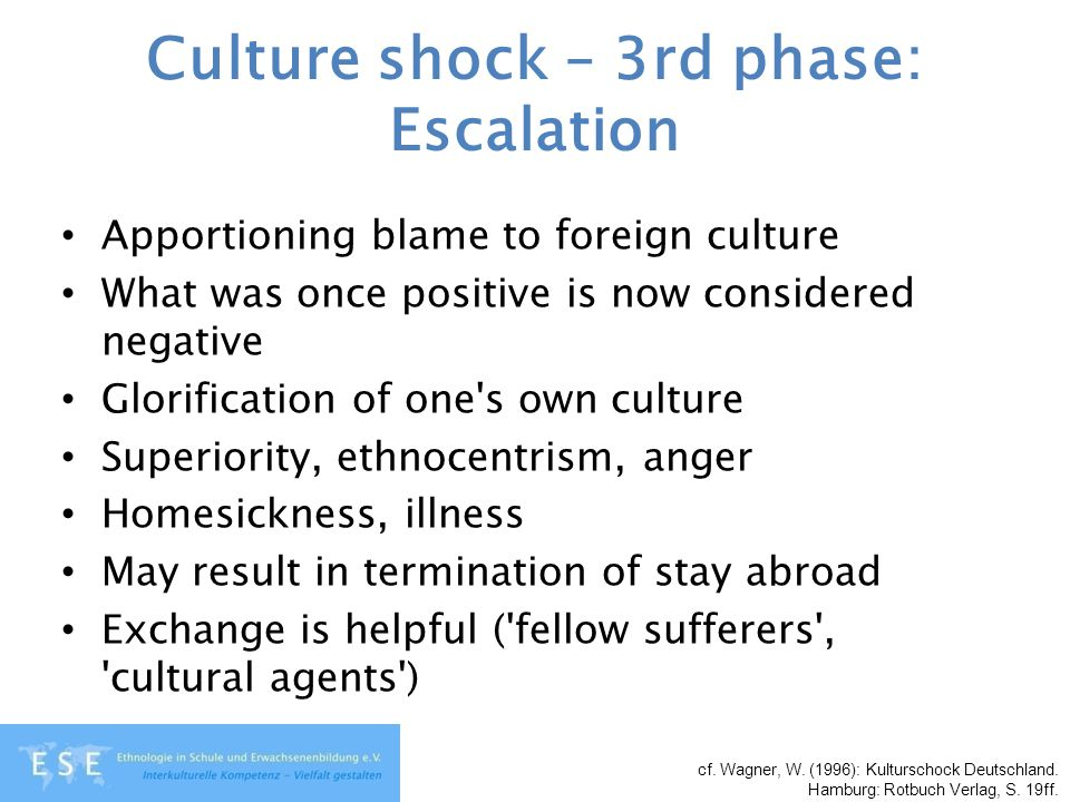 Culture shock – 3rd phase: Escalation Apportioning blame to foreign culture What was once positive is now considered negative Glorification of one's o