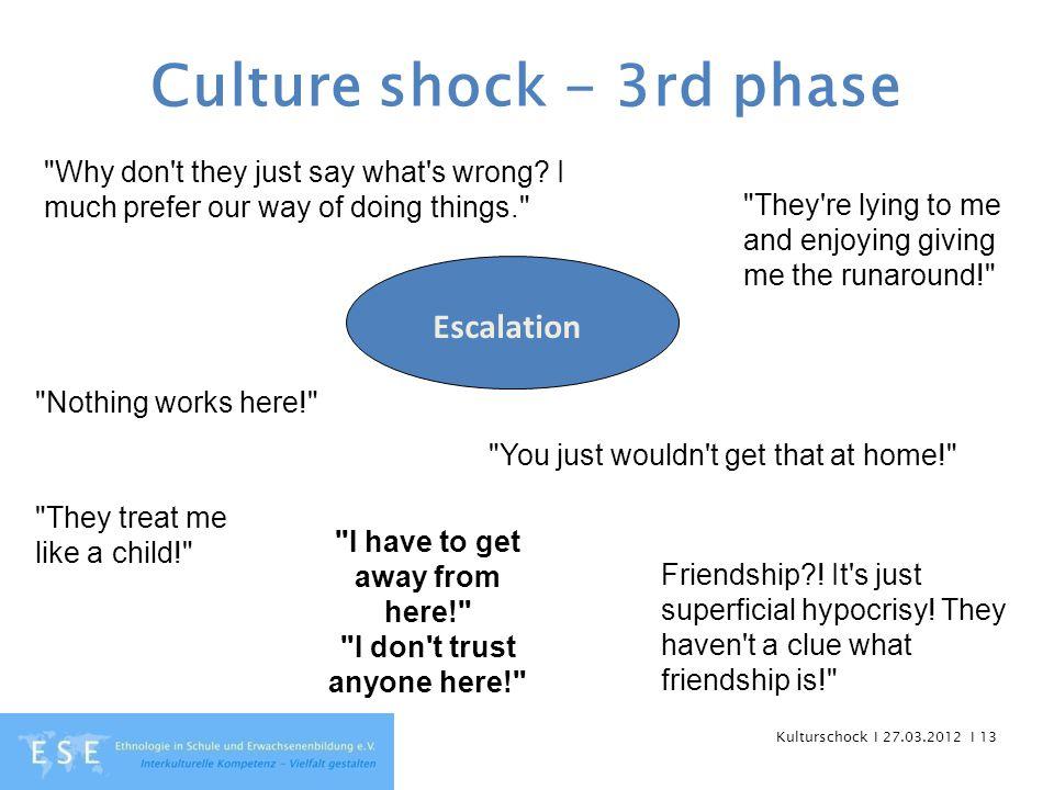 Kulturschock I 27.03.2012 I 13 Culture shock - 3rd phase Escalation