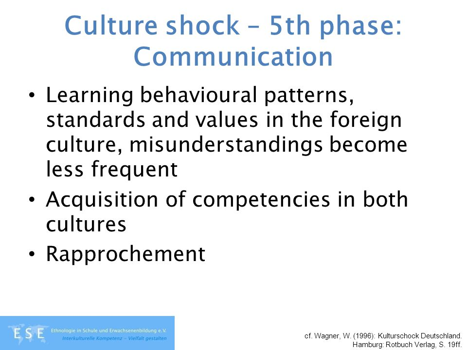 Culture shock – 5th phase: Communication Learning behavioural patterns, standards and values in the foreign culture, misunderstandings become less fre